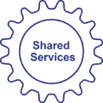 Icnons_Shared Services_farbig